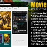 MovieScope -響應WordPress門戶主題